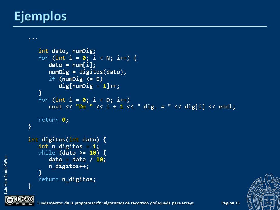 Luis Hernández Yáñez Cuenta de valores con k dígitos #include #include using namespace std; #include // Necesaria para usar rand() int digitos(int); int main() { const int N = 100; const int N = 100; typedef int tNum[N]; // Exactamente 100 números typedef int tNum[N]; // Exactamente 100 números tNum num; tNum num; const int D = 6; const int D = 6; typedef int tDig[D]; typedef int tDig[D]; tDig dig = { 0 }; tDig dig = { 0 }; for (int i = 0; i < N; i++) for (int i = 0; i < N; i++) num[i] = rand(); num[i] = rand();...