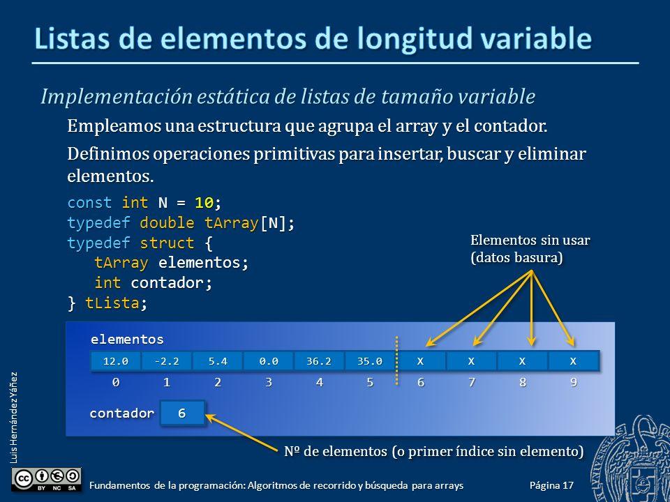 Luis Hernández Yáñez Página 16 Fundamentos de la programación: Algoritmos de recorrido y búsqueda para arrays