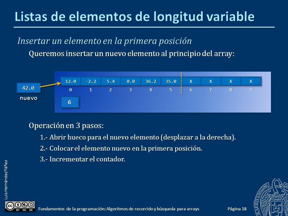 Luis Hernández Yáñez Implementación estática de listas de tamaño variable Empleamos una estructura que agrupa el array y el contador.
