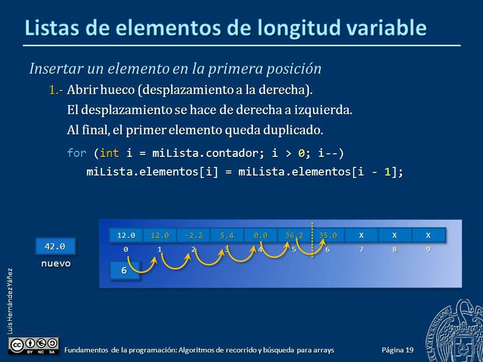 Luis Hernández Yáñez Insertar un elemento en la primera posición Queremos insertar un nuevo elemento al principio del array: Operación en 3 pasos: 1.- Abrir hueco para el nuevo elemento (desplazar a la derecha).