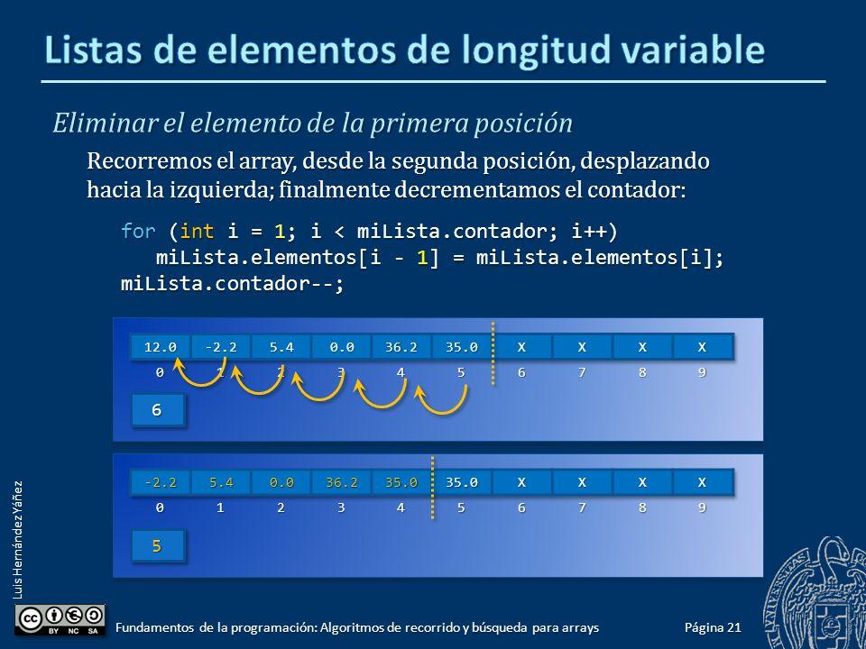 Luis Hernández Yáñez Insertar un elemento en la primera posición 2.- Insertar el nuevo elemento.