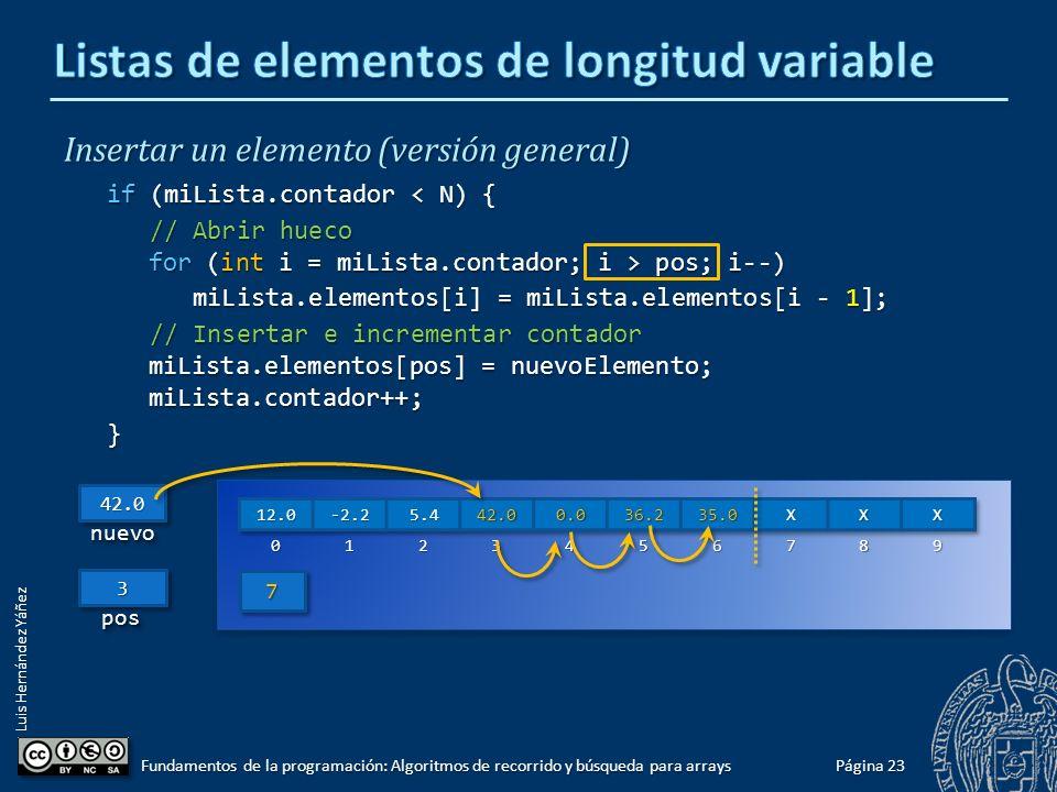 Luis Hernández Yáñez Insertar un elemento (versión general) Insertamos un nuevo número en una posición concreta (de 0 a N-1).