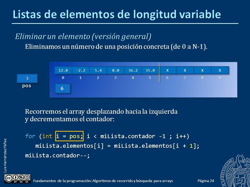 Luis Hernández Yáñez Insertar un elemento (versión general) if (miLista.contador < N) { // Abrir hueco for (int i = miLista.contador; i > pos; i--) // Abrir hueco for (int i = miLista.contador; i > pos; i--) miLista.elementos[i] = miLista.elementos[i - 1]; miLista.elementos[i] = miLista.elementos[i - 1]; // Insertar e incrementar contador miLista.elementos[pos] = nuevoElemento; miLista.contador++; // Insertar e incrementar contador miLista.elementos[pos] = nuevoElemento; miLista.contador++;} Página 23 Fundamentos de la programación: Algoritmos de recorrido y búsqueda para arrays 77 42.042.0 nuevonuevo 33 pospos