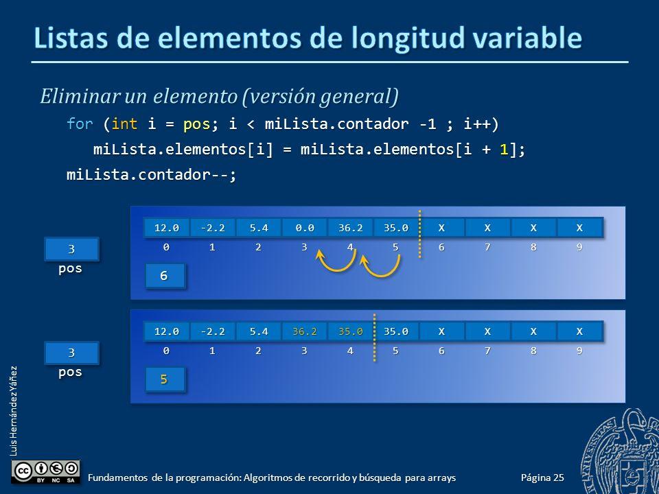 Luis Hernández Yáñez Eliminar un elemento (versión general) Eliminamos un número de una posición concreta (de 0 a N-1).