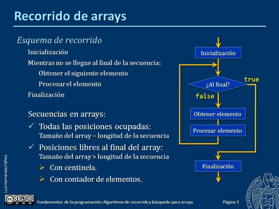 Luis Hernández Yáñez Página 2 Fundamentos de la programación: Algoritmos de recorrido y búsqueda para arrays