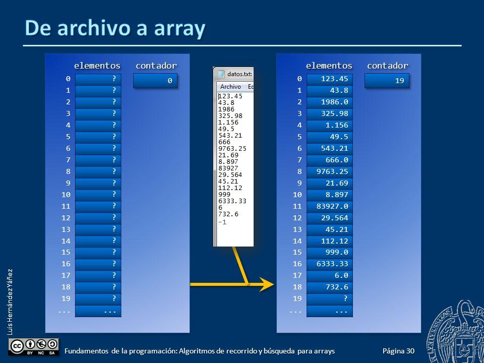 Luis Hernández Yáñez archivo >> dato; archivo >> dato; while ((dato >= 0) && !overflow) { while ((dato >= 0) && !overflow) { if (miLista.contador == N) if (miLista.contador == N) overflow = true; // Demasiados.
