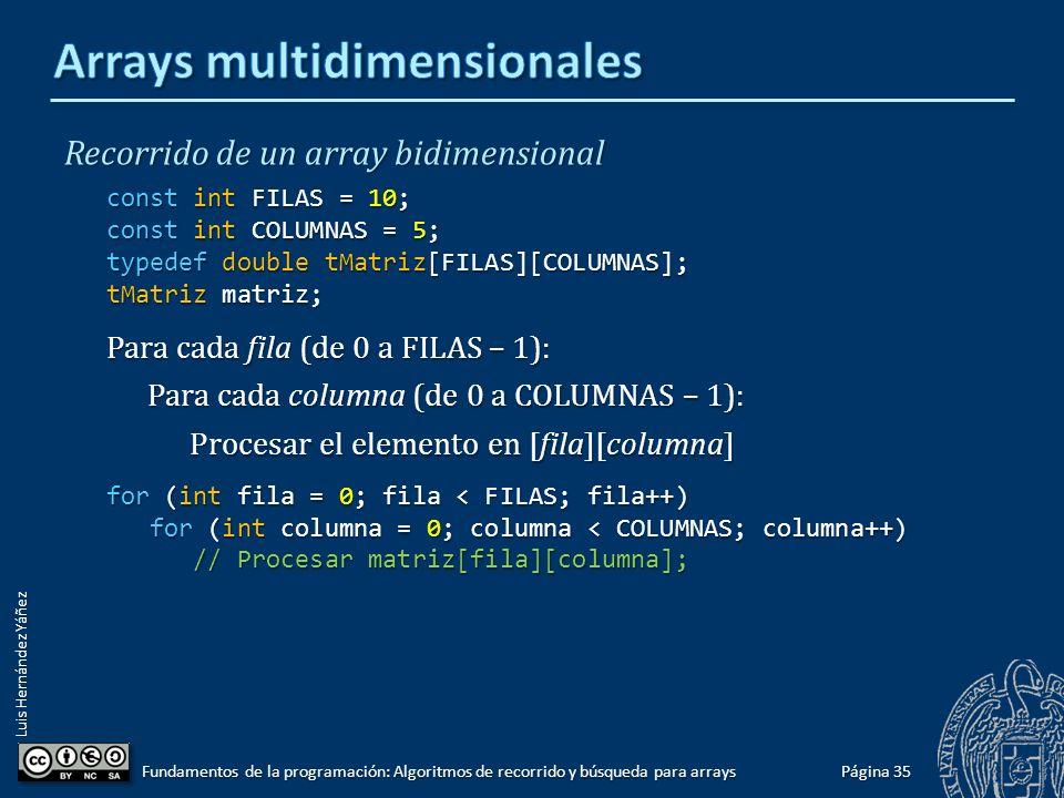 Luis Hernández Yáñez Página 34 Fundamentos de la programación: Algoritmos de recorrido y búsqueda para arrays