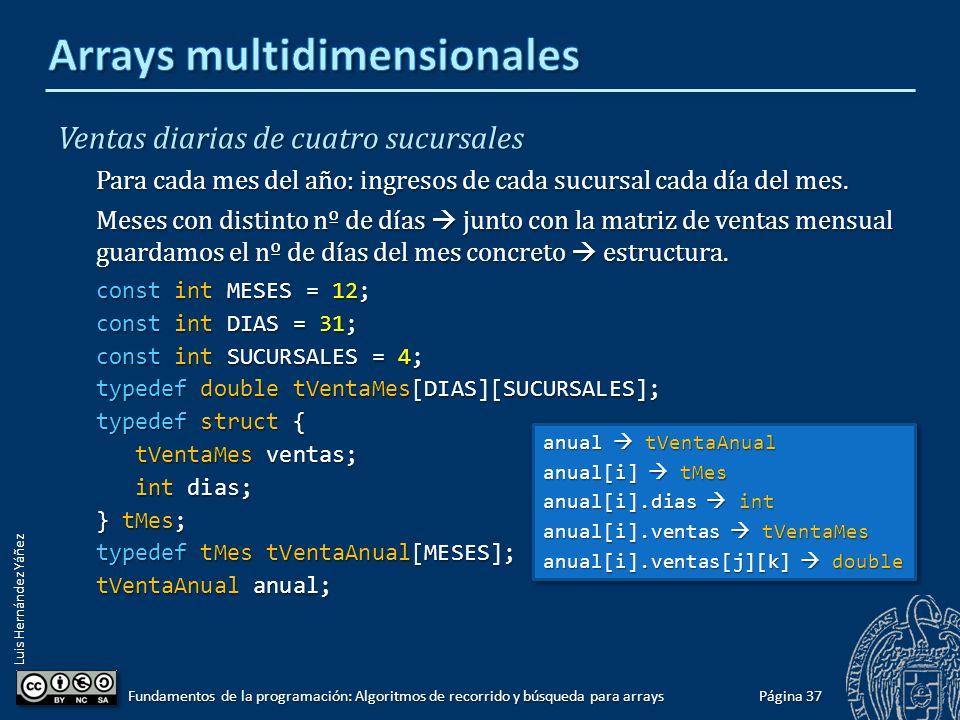 Luis Hernández Yáñez Recorrido de arrays N-dimensionales const int DIM1 = 10; const int DIM2 = 5; const int DIM3 = 25; const int DIM4 = 50; typedef double tMatriz[DIM1][DIM2][DIM3][DIM4]; tMatriz matriz; Anidamiento de bucles desde la primera dimensión hasta la última: for (int n1 = 0; n1 < DIM1; n1++) for (int n2 = 0; n2 < DIM2; n2++) for (int n2 = 0; n2 < DIM2; n2++) for (int n3 = 0; n3 < DIM3; n3++) for (int n3 = 0; n3 < DIM3; n3++) for (int n4 = 0; n4 < DIM4; n4++) for (int n4 = 0; n4 < DIM4; n4++) // Procesar matriz[n1][n2][n3][n4]; // Procesar matriz[n1][n2][n3][n4]; Página 36 Fundamentos de la programación: Algoritmos de recorrido y búsqueda para arrays
