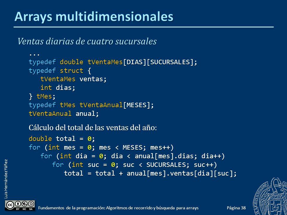 Luis Hernández Yáñez Ventas diarias de cuatro sucursales Para cada mes del año: ingresos de cada sucursal cada día del mes.