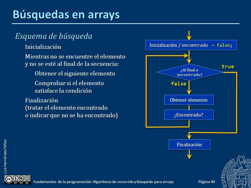 Luis Hernández Yáñez Página 39 Fundamentos de la programación: Algoritmos de recorrido y búsqueda para arrays