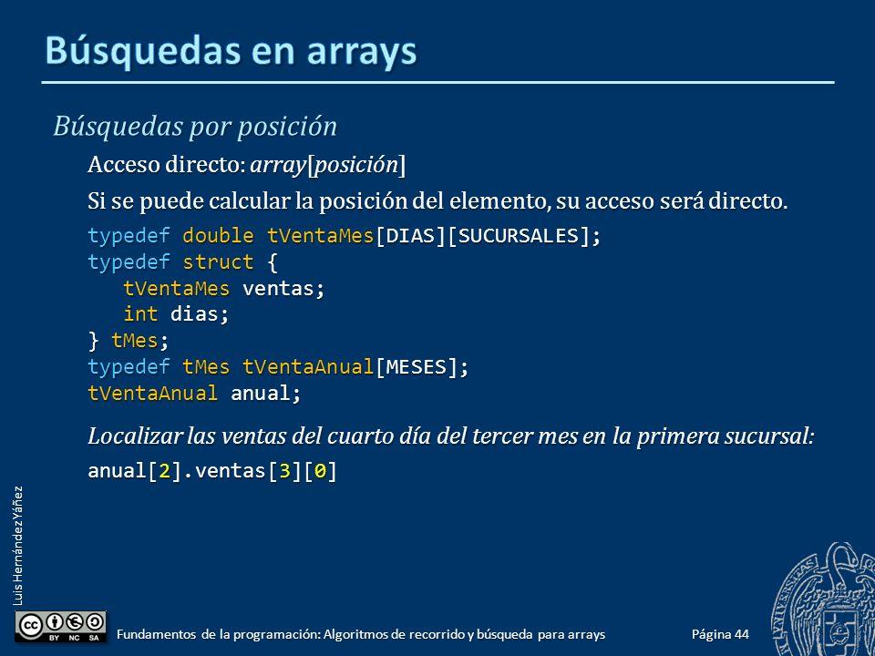 Luis Hernández Yáñez Búsquedas en arrays no completos – con contador No todas las posiciones del array ocupadas.