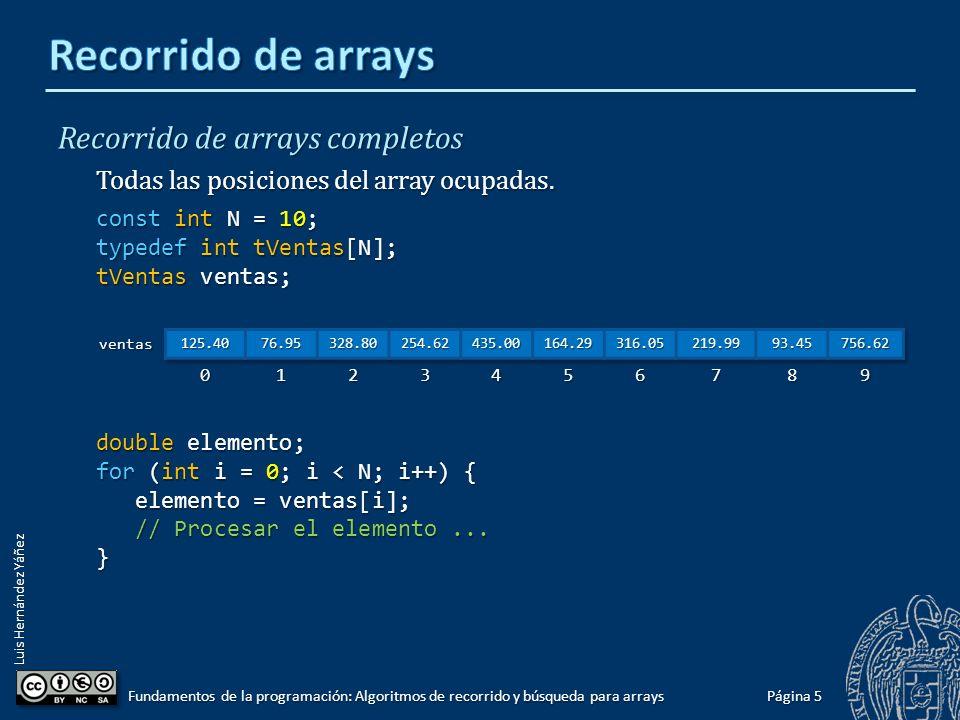 Luis Hernández Yáñez Recorrido de secuencias en arrays Todas las posiciones ocupadas: Todas las posiciones ocupadas: N elementos en un array de N posiciones: Recorrer todo el array desde la primera posición hasta la última.