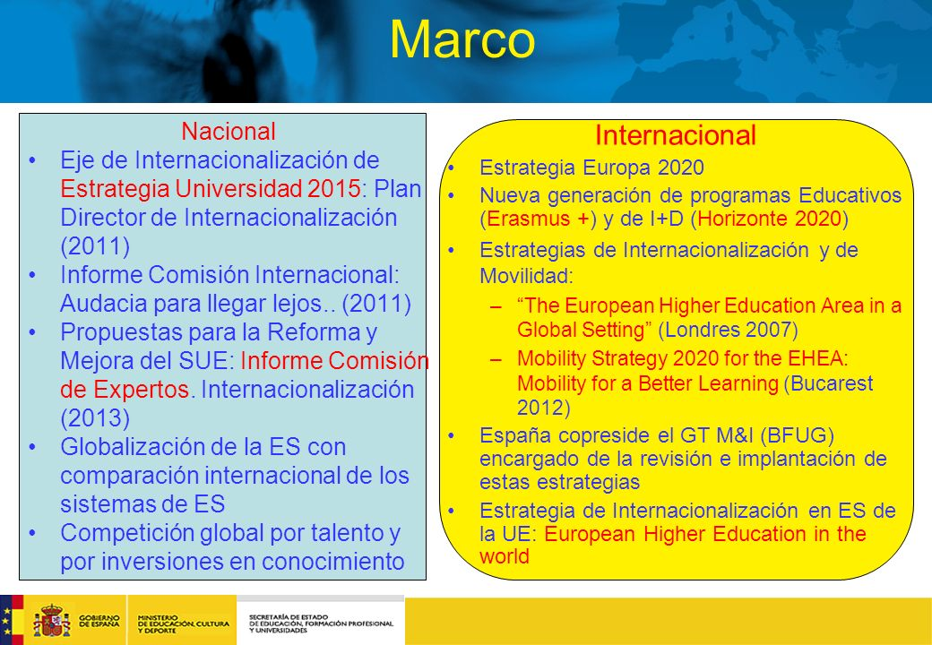 Marco Nacional Eje de Internacionalización de Estrategia Universidad 2015: Plan Director de Internacionalización (2011) Informe Comisión Internacional: Audacia para llegar lejos..