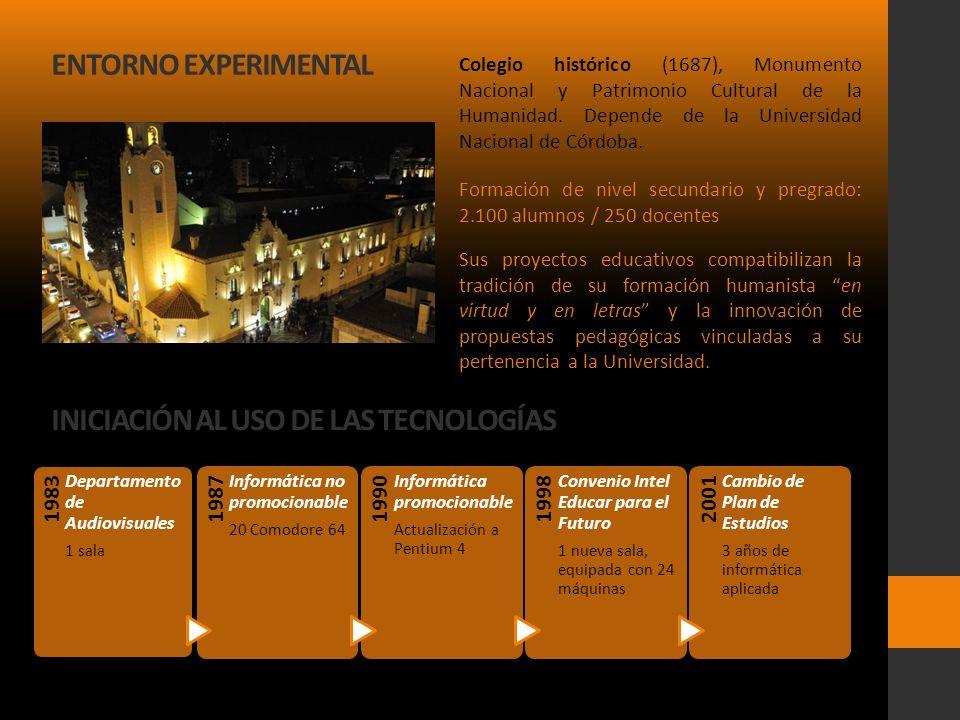 ENTORNO EXPERIMENTAL Colegio histórico (1687), Monumento Nacional y Patrimonio Cultural de la Humanidad. Depende de la Universidad Nacional de Córdoba