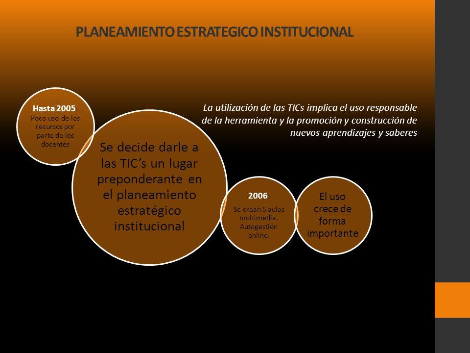 PLANEAMIENTO ESTRATEGICO INSTITUCIONAL Se decide darle a las TICs un lugar preponderante en el planeamiento estratégico institucional Hasta 2005 : Poc