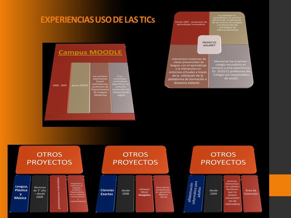 EXPERIENCIAS USO DE LAS TICs