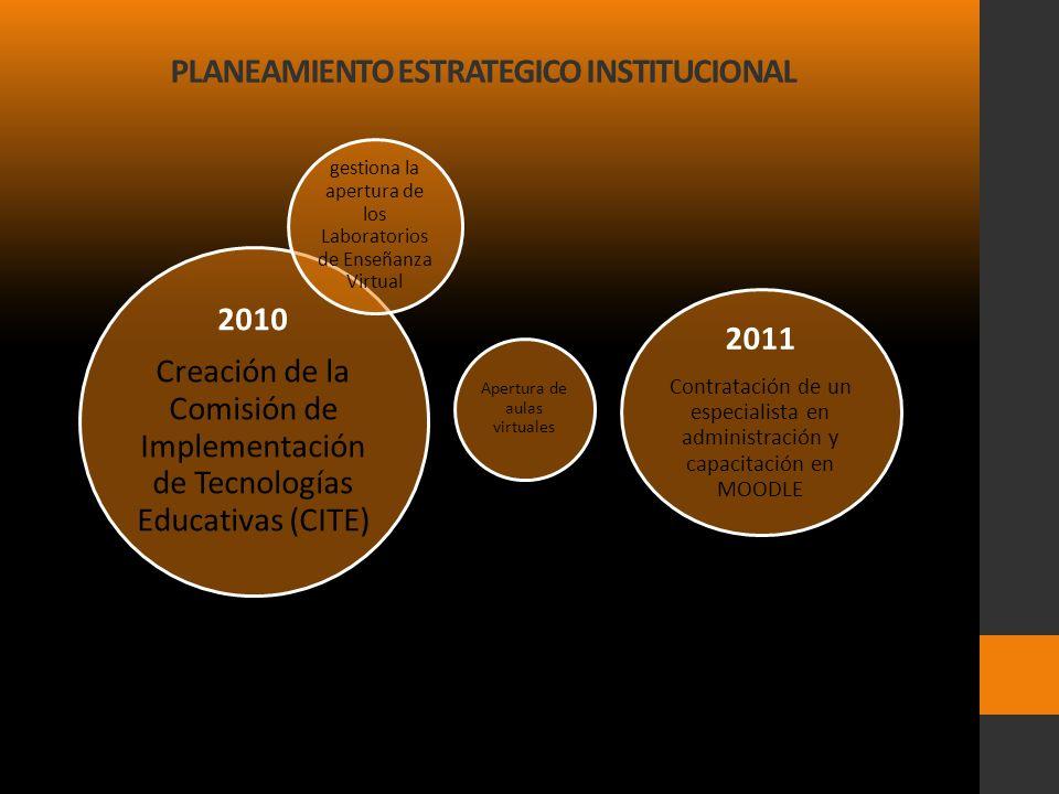 PLANEAMIENTO ESTRATEGICO INSTITUCIONAL 2010 Creación de la Comisión de Implementación de Tecnologías Educativas (CITE) gestiona la apertura de los Lab