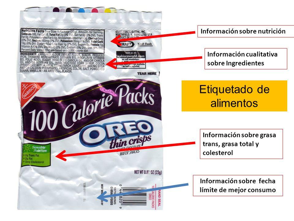 Información sobre nutrición Información cualitativa sobre Ingredientes Información sobre grasa trans, grasa total y colesterol Información sobre fecha
