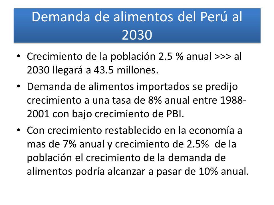 Demanda de alimentos del Perú al 2030 Crecimiento de la población 2.5 % anual >>> al 2030 llegará a 43.5 millones. Demanda de alimentos importados se