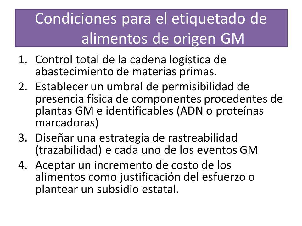 Condiciones para el etiquetado de alimentos de origen GM 1.Control total de la cadena logística de abastecimiento de materias primas. 2.Establecer un