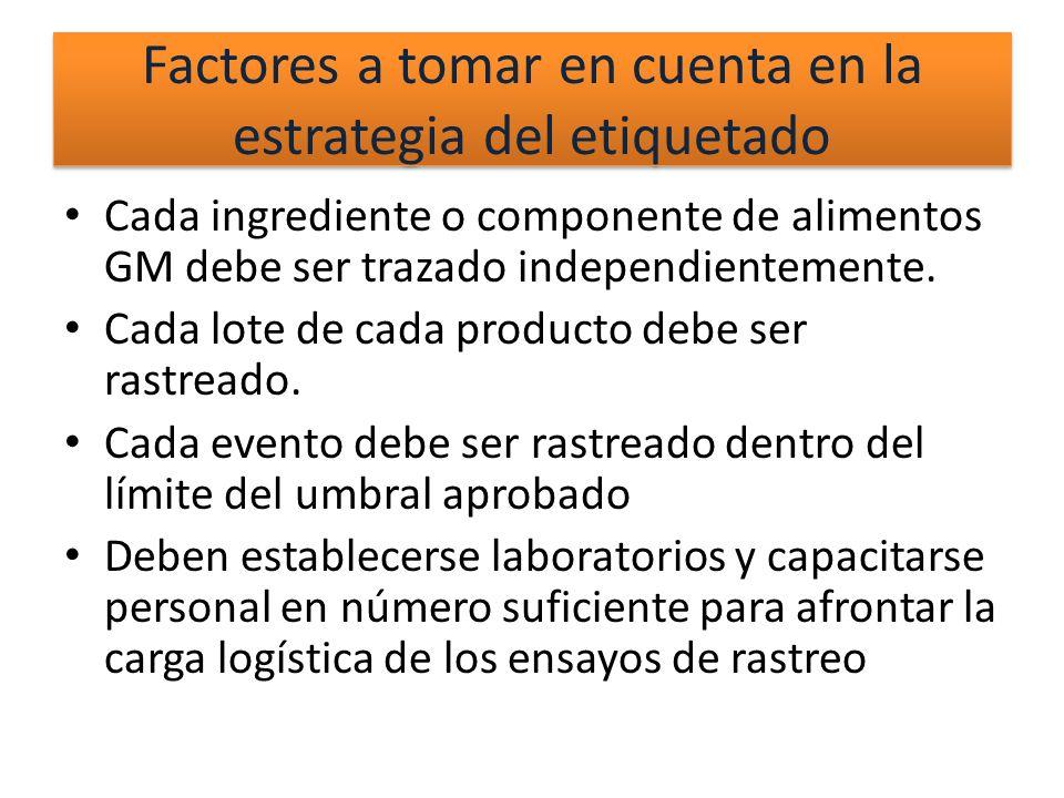 Factores a tomar en cuenta en la estrategia del etiquetado Cada ingrediente o componente de alimentos GM debe ser trazado independientemente. Cada lot