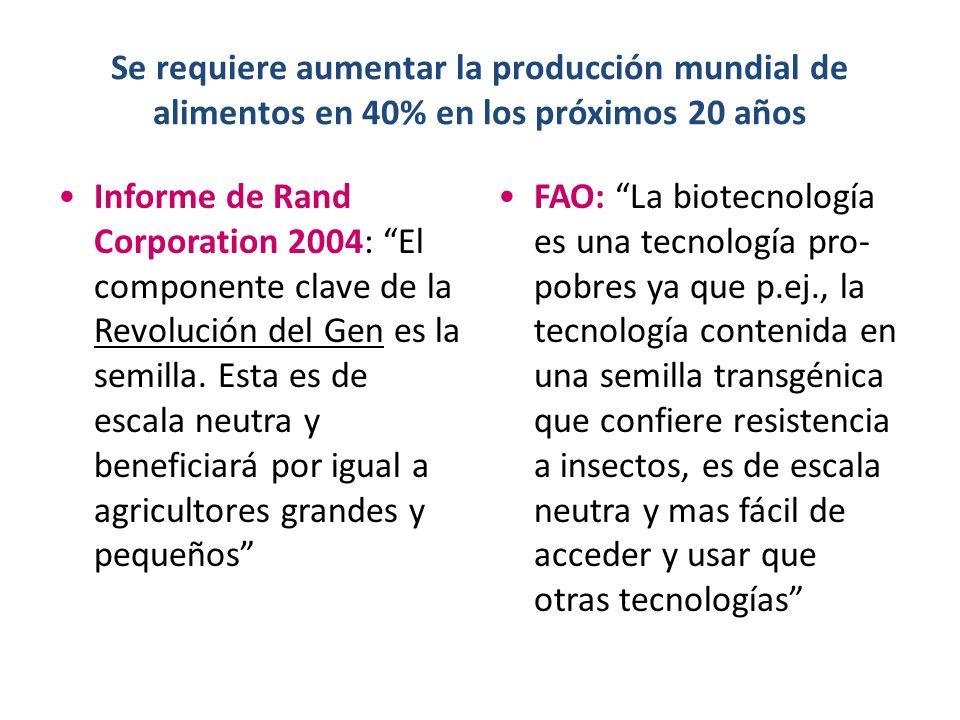 Se requiere aumentar la producción mundial de alimentos en 40% en los próximos 20 años Informe de Rand Corporation 2004: El componente clave de la Rev