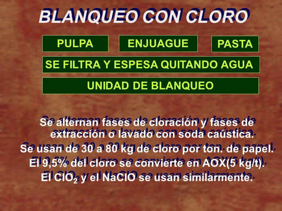 BLANQUEO Se puede usar cloro Cl 2 dióxido de cloro ClO 2 hipoclorito NaClO ozono O 3 agua oxigenada H 2 O 2 Se puede usar cloro Cl 2 dióxido de cloro