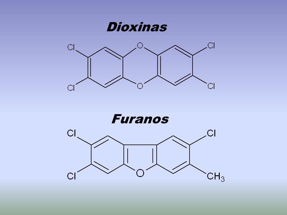 AOXAOX AOXAOX Producen cáncer Se conocen más de 11.000 Los más tóxicos son dioxinas y furanos. Son muy estables No existe biodegradación Son liposolub