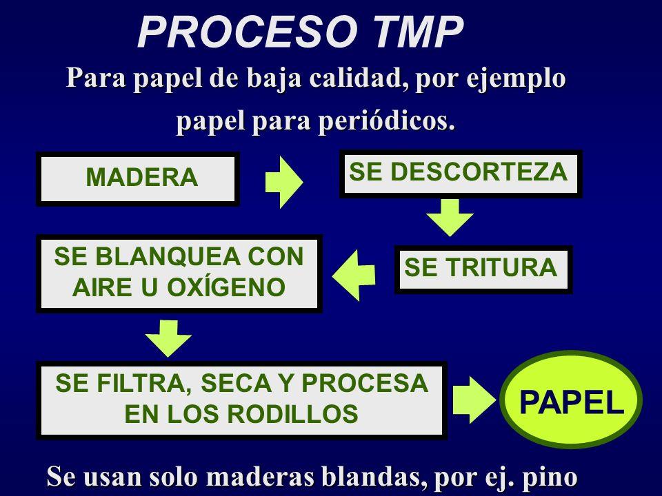 PROCESO TMP MADERA Para papel de baja calidad, por ejemplo papel para periódicos.