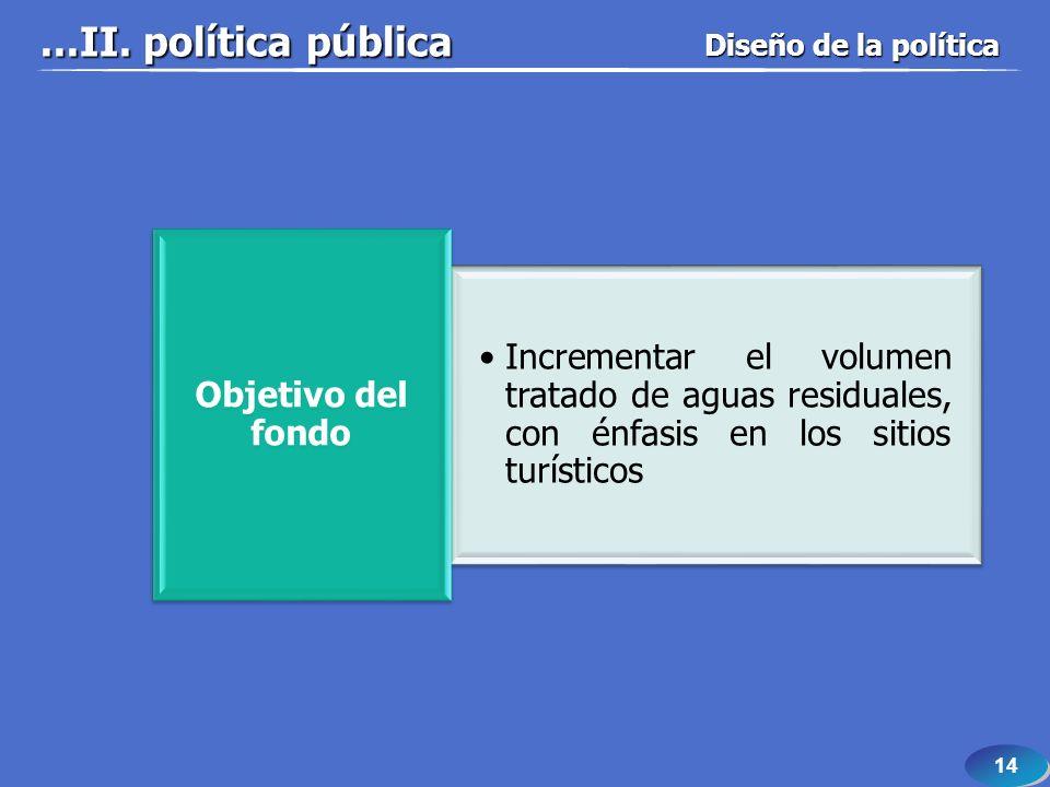 14...II. política pública Incrementar el volumen tratado de aguas residuales, con énfasis en los sitios turísticos Objetivo del fondo Diseño de la pol