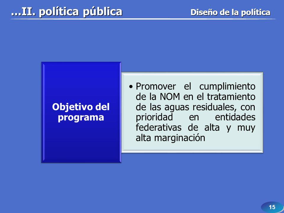 15...II. política pública Promover el cumplimiento de la NOM en el tratamiento de las aguas residuales, con prioridad en entidades federativas de alta