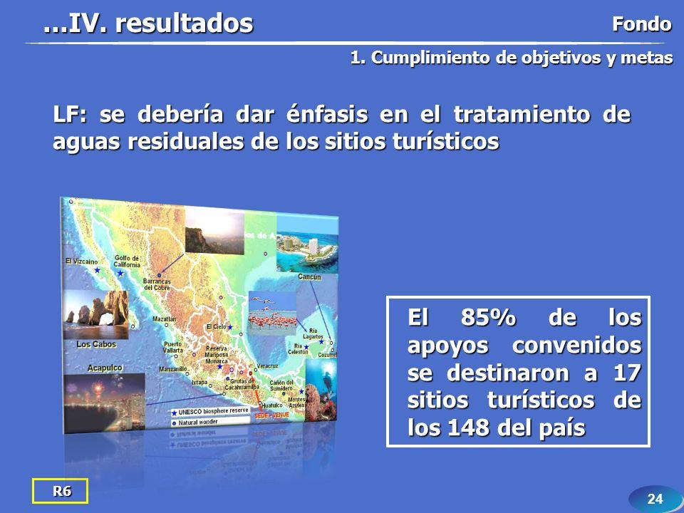 24 R6 LF: se debería dar énfasis en el tratamiento de aguas residuales de los sitios turísticos El 85% de los apoyos convenidos se destinaron a 17 sitios turísticos de los 148 del país...IV.
