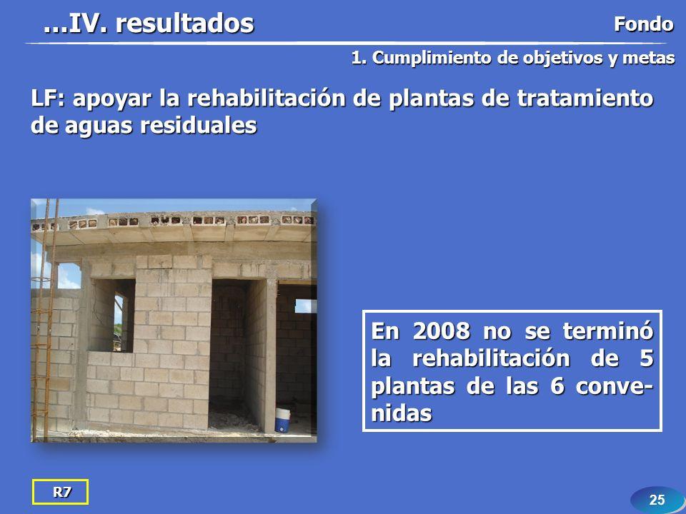 25 R7 LF: apoyar la rehabilitación de plantas de tratamiento de aguas residuales En 2008 no se terminó la rehabilitación de 5 plantas de las 6 conve- nidas...IV.