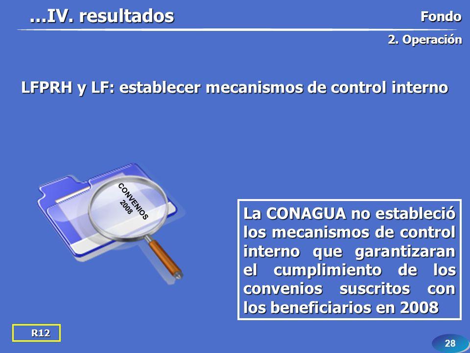 28 R12 La CONAGUA no estableció los mecanismos de control interno que garantizaran el cumplimiento de los convenios suscritos con los beneficiarios en 2008 LFPRH y LF: establecer mecanismos de control interno...IV.