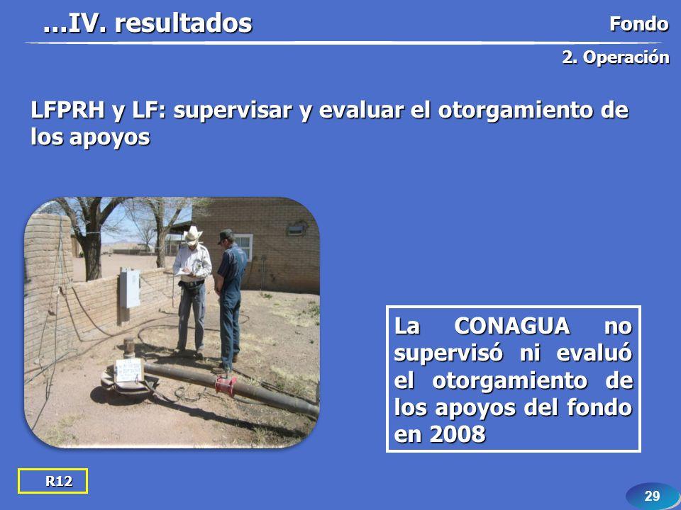 29 R12 La CONAGUA no supervisó ni evaluó el otorgamiento de los apoyos del fondo en 2008 LFPRH y LF: supervisar y evaluar el otorgamiento de los apoyos...IV.