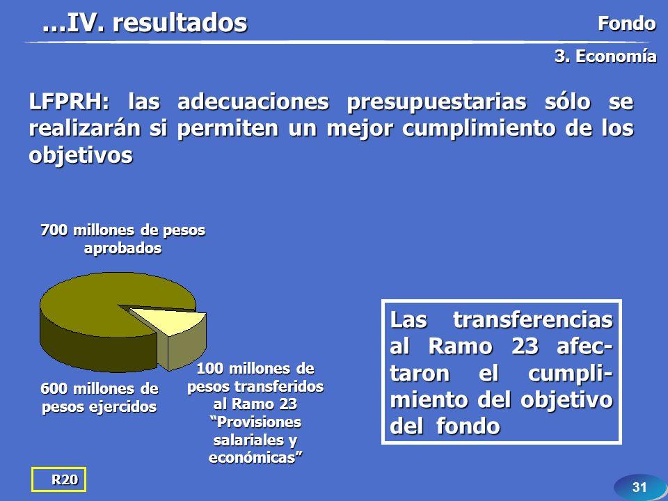 31 R20 Las transferencias al Ramo 23 afec- taron el cumpli- miento del objetivo del fondo LFPRH: las adecuaciones presupuestarias sólo se realizarán s