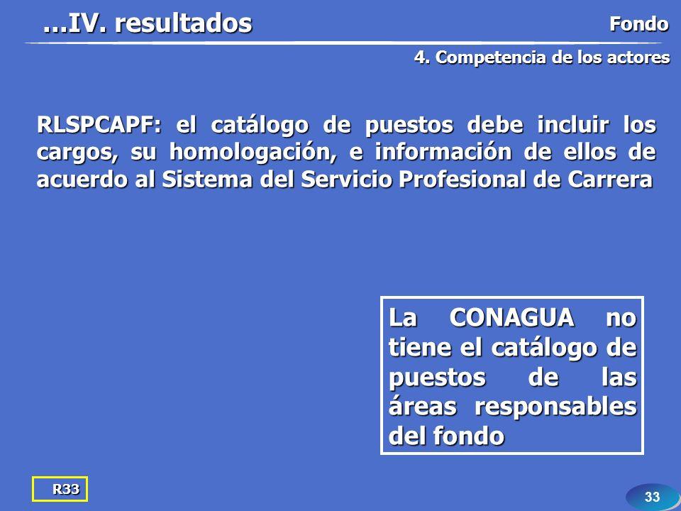 33 R33 RLSPCAPF: el catálogo de puestos debe incluir los cargos, su homologación, e información de ellos de acuerdo al Sistema del Servicio Profesional de Carrera La CONAGUA no tiene el catálogo de puestos de las áreas responsables del fondo...IV.