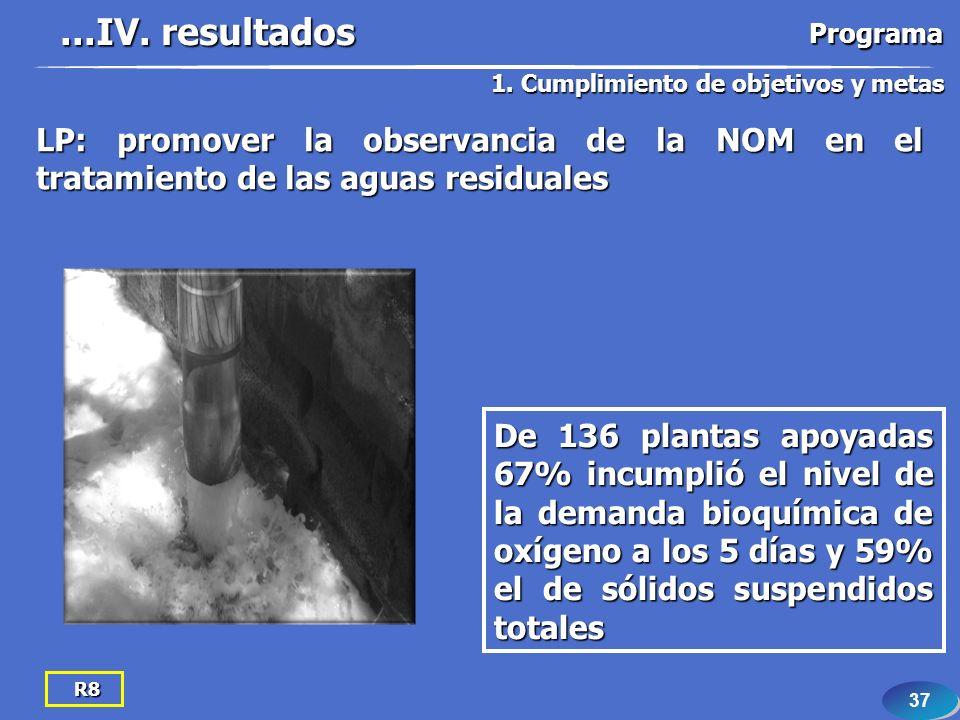 37 R8 LP: promover la observancia de la NOM en el tratamiento de las aguas residuales De 136 plantas apoyadas 67% incumplió el nivel de la demanda bioquímica de oxígeno a los 5 días y 59% el de sólidos suspendidos totales...IV.