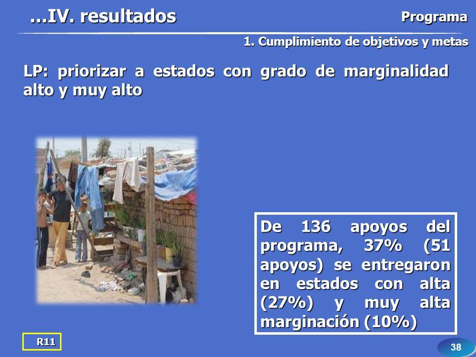 38 R11 LP: priorizar a estados con grado de marginalidad alto y muy alto De 136 apoyos del programa, 37% (51 apoyos) se entregaron en estados con alta (27%) y muy alta marginación (10%)...IV.