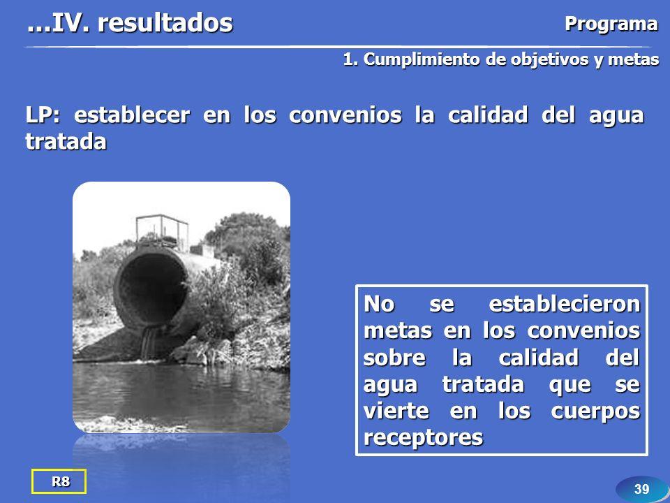39 R8 LP: establecer en los convenios la calidad del agua tratada...IV. resultados 1. Cumplimiento de objetivos y metas Programa No se establecieron m