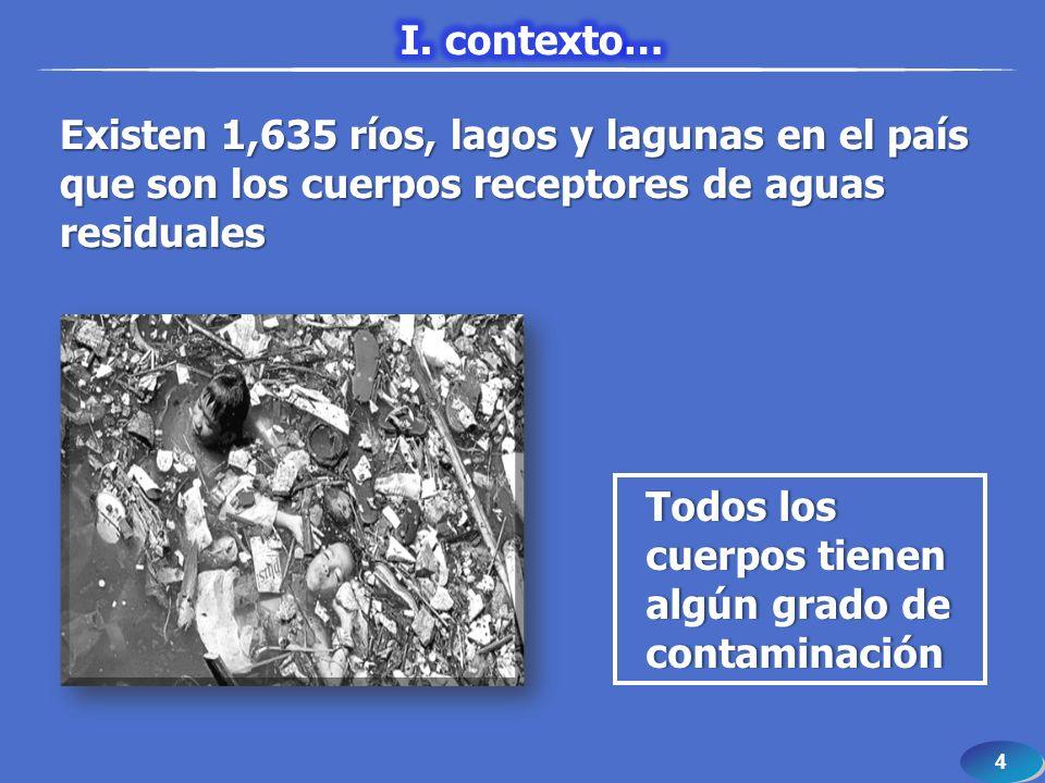 4 4 Todos los cuerpos tienen algún grado de contaminación Existen 1,635 ríos, lagos y lagunas en el país que son los cuerpos receptores de aguas resid