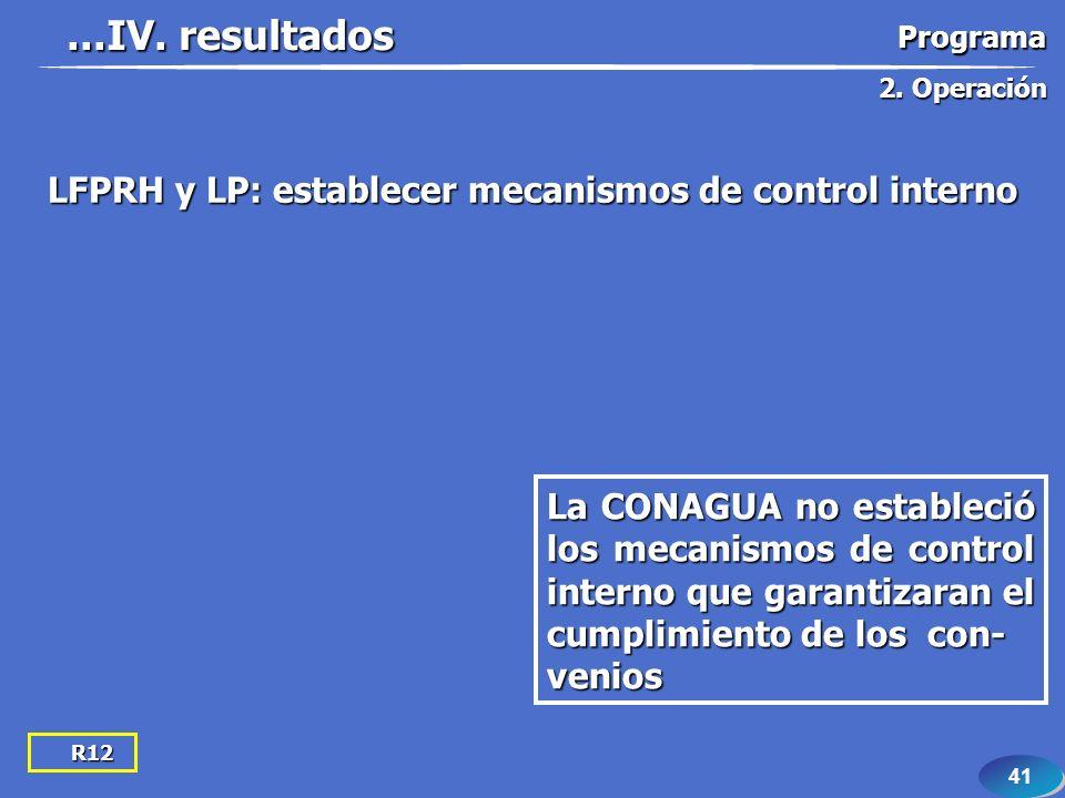 41 R12 La CONAGUA no estableció los mecanismos de control interno que garantizaran el cumplimiento de los con- venios LFPRH y LP: establecer mecanismos de control interno...IV.
