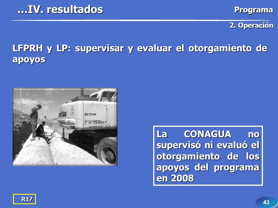 43 R17 La CONAGUA no supervisó ni evaluó el otorgamiento de los apoyos del programa en 2008 LFPRH y LP: supervisar y evaluar el otorgamiento de apoyos...IV.