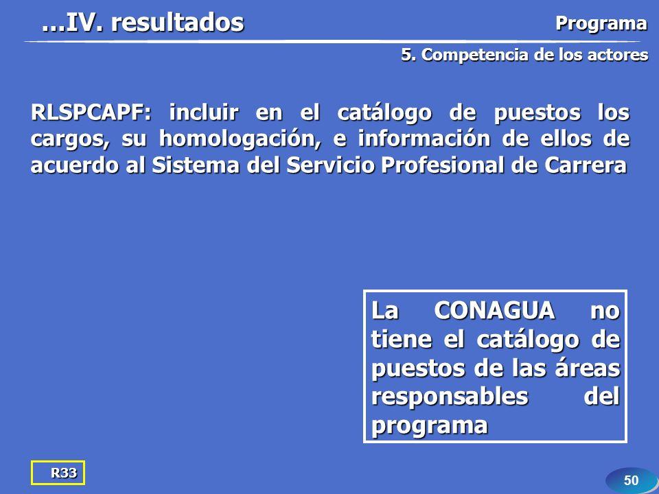 50 R33 RLSPCAPF: incluir en el catálogo de puestos los cargos, su homologación, e información de ellos de acuerdo al Sistema del Servicio Profesional de Carrera La CONAGUA no tiene el catálogo de puestos de las áreas responsables del programa...IV.