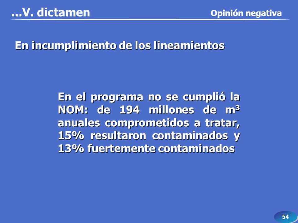 54 En incumplimiento de los lineamientos En el programa no se cumplió la NOM: de 194 millones de m 3 anuales comprometidos a tratar, 15% resultaron contaminados y 13% fuertemente contaminados...V.