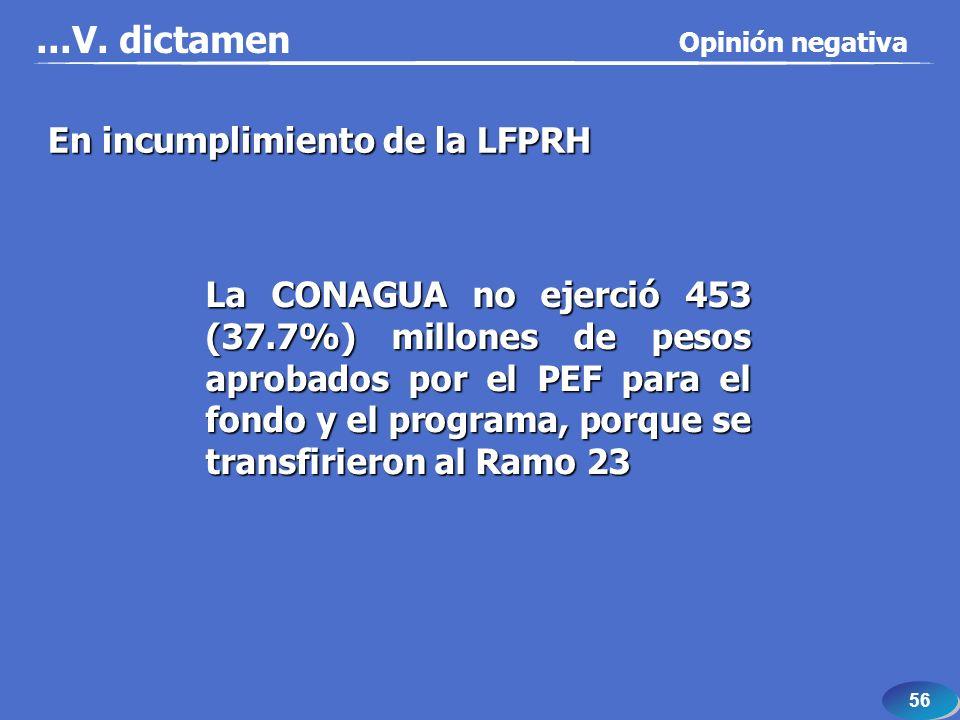 56 En incumplimiento de la LFPRH La CONAGUA no ejerció 453 (37.7%) millones de pesos aprobados por el PEF para el fondo y el programa, porque se trans
