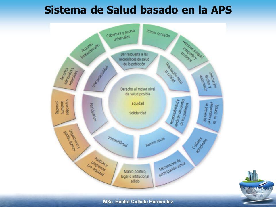 Sistema de Salud basado en la APS