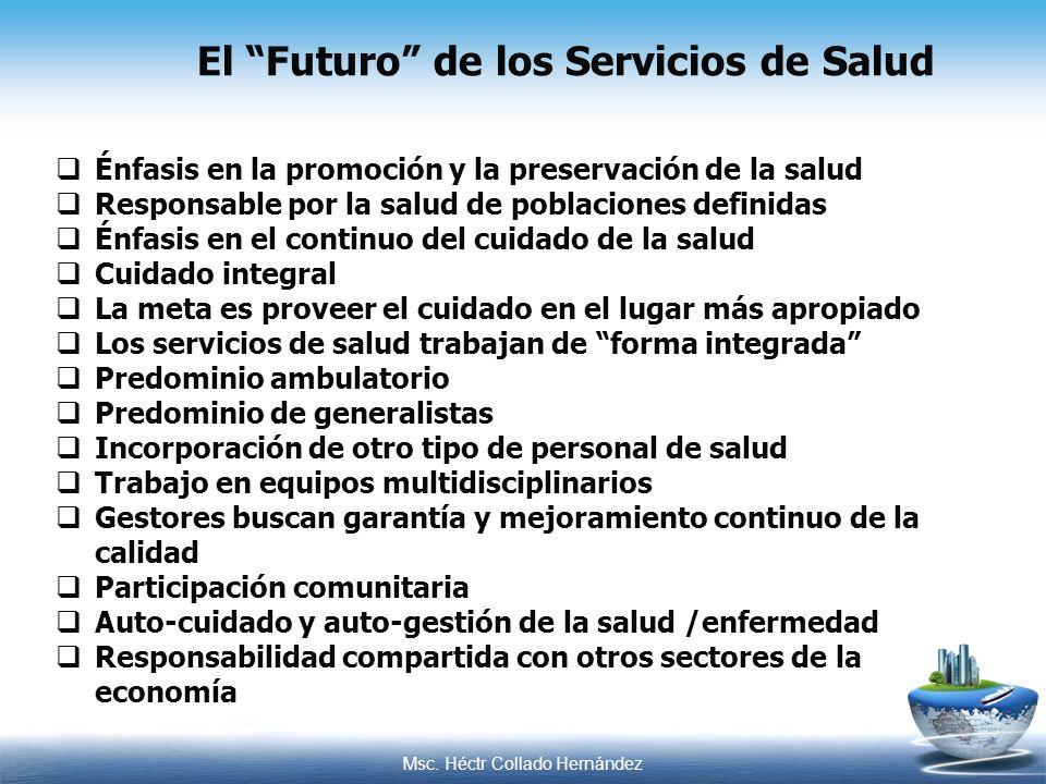 Msc. Héctr Collado Hernández Énfasis en la promoción y la preservación de la salud Responsable por la salud de poblaciones definidas Énfasis en el con