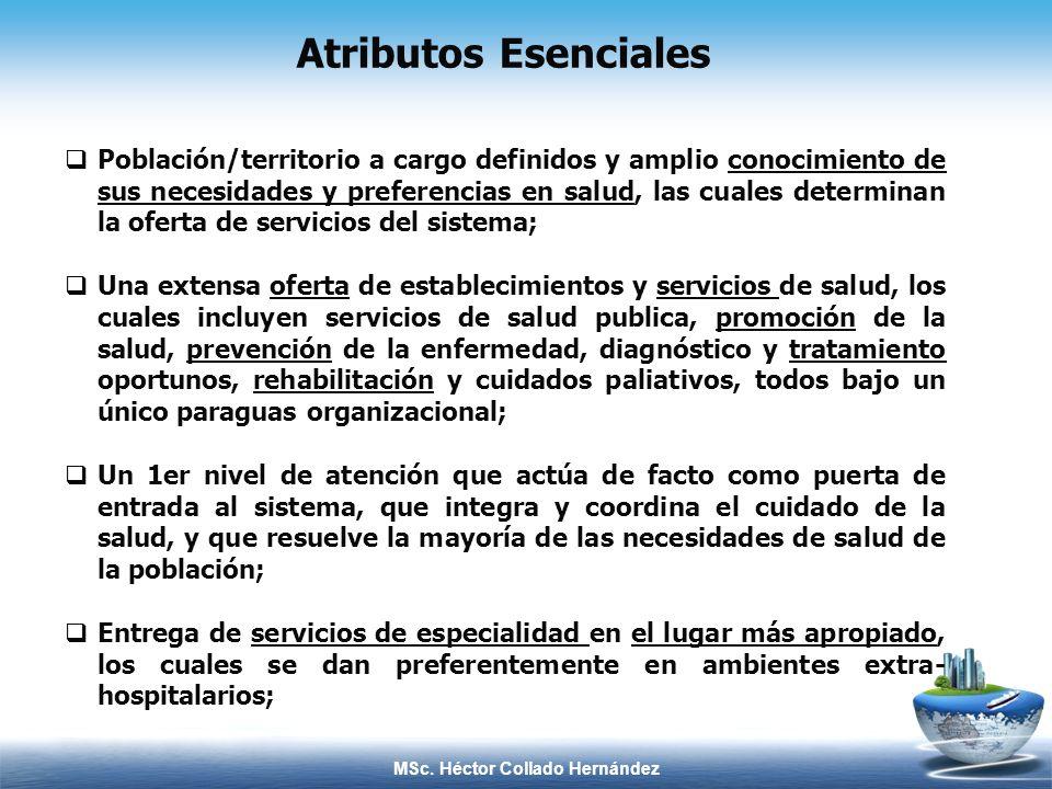 MSc. Héctor Collado Hernández Atributos Esenciales Población/territorio a cargo definidos y amplio conocimiento de sus necesidades y preferencias en s