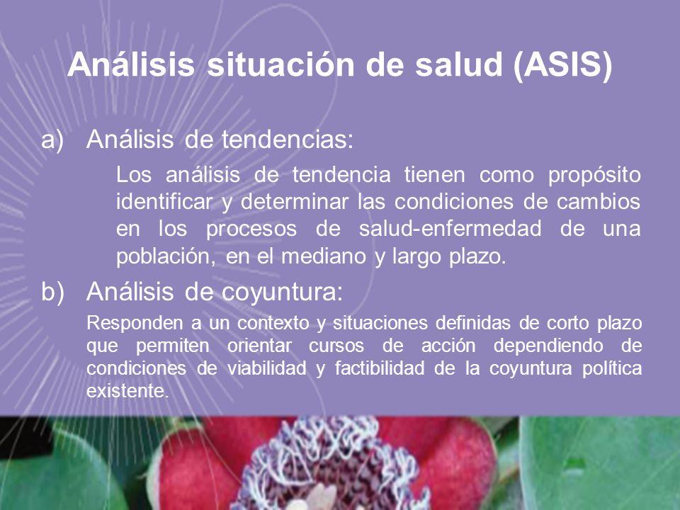 ANÁLISIS SOCIAL Y DEMOGRÁFICO: Análisis situación de salud (ASIS)
